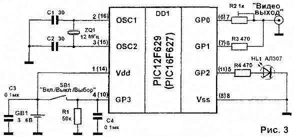 ТВ генератора сигнала на