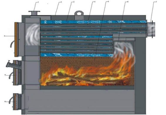 Графическое изображение дров, горящих внутри твердотопливного котла